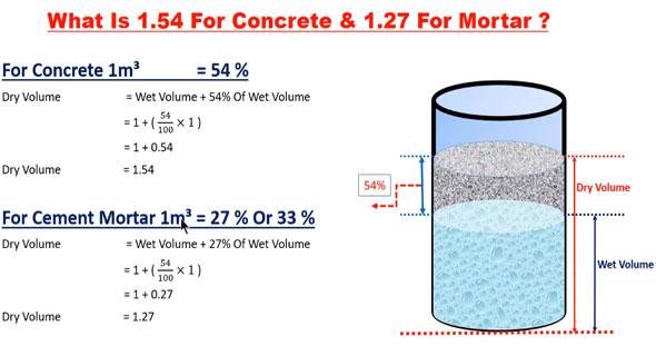dry volume of concrete formula