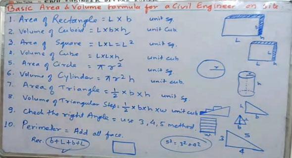 area  volume formula civil engineering formula chart
