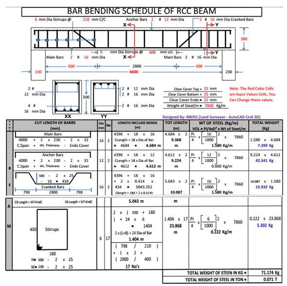 Bar Bending Schedule Calculation For Column Autos Post