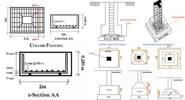 Bar Bending Schedule For Column Footing | BBS Of Column Footing