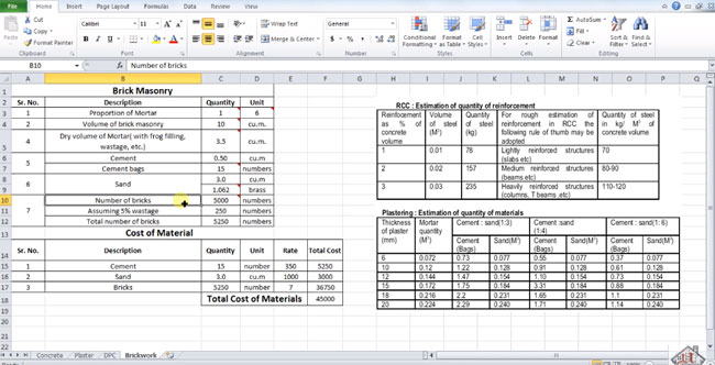 long wall short wall method of estimation pdf