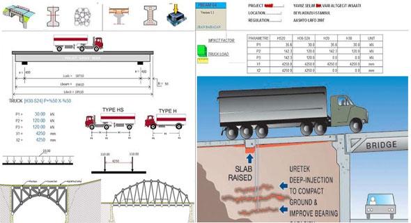 Bridge Design Spreadsheets | Bridge Design Excel Sheet