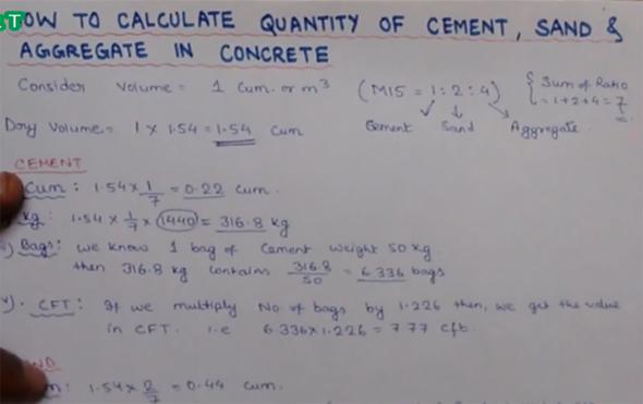 Cement Concrete Mix Ratio Estimate Cement Concrete