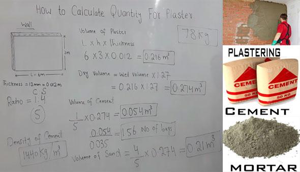 Method Of Measurement For Plastering Calculate Quantity