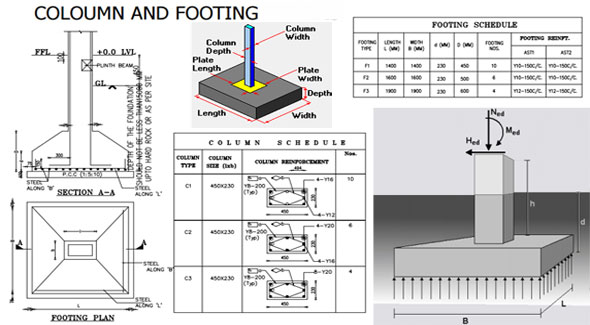 Structural Load Calculation   Structural Design Calculation