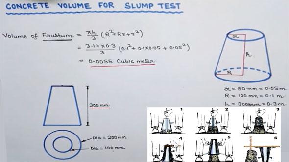 Slump Test For Concrete Slump Test Procedure