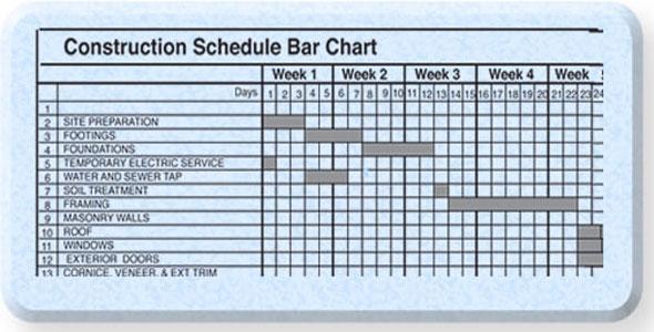 Construction Schedule Bar Chart