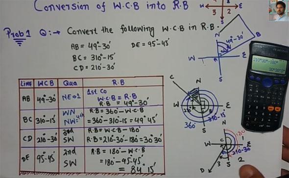 Converting Whole Circle Bearing To Quadrant Bearing