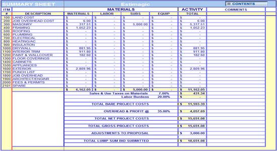 cost estimation construction worksheets construction sheet. Black Bedroom Furniture Sets. Home Design Ideas