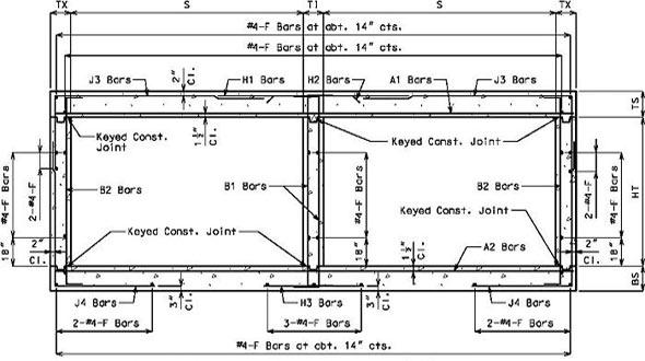 Concrete Culvert Design   Culvert Design Steps