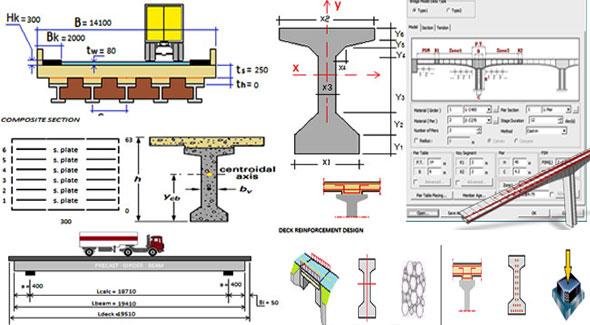 Bridge Concrete Design | Download Bridge Design Spreadsheet