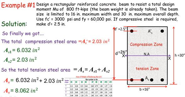 Design A Reinforced Concrete Beam Design Of Doubly