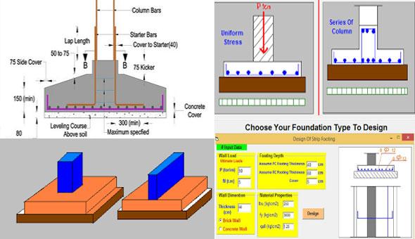 Designing A Foundation Guide To Foundation Design