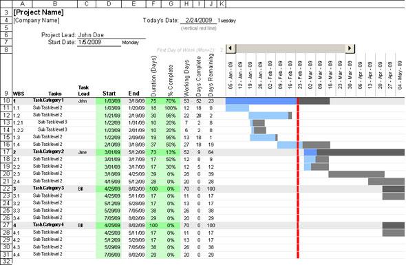 Gantt Chart Excel Simple Gantt Chart Construction Schedule