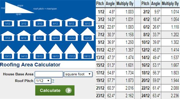 8 12 Roof Pitch Calculator