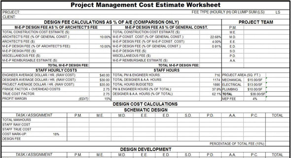 Project Management Cost Estimate Worksheet Cost