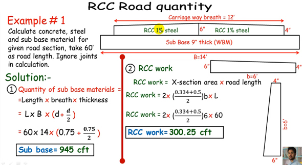 Road Work Calculation Quantities Road Estimation